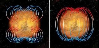 太陽の磁場変化